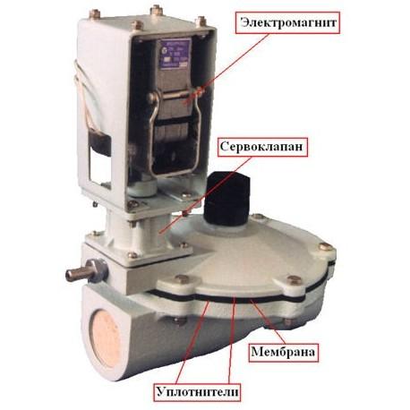 Клапан предохранительный запорный электромагнитный КГ-40 (малого горения)