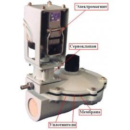 Клапан предохранительный запорный электромагнитный КГ-70 (большого горения)